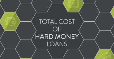 Total Cost of Hard Money Loans